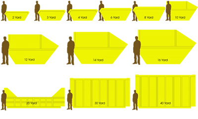Skip size comparison Kelso skip hire